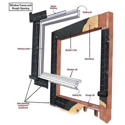 Peachtree Pella Pennco Philips Window Amp Door Parts