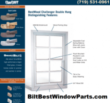 The most complete window repair service company located in Colorado Springs, Colorado area.